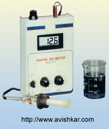 Drug Infusion Pump